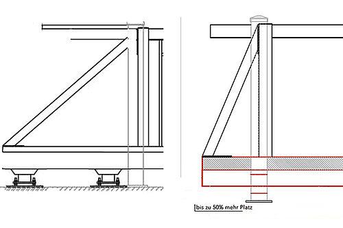 Skizze, die eine normale Schiene und die platzsparende ATEC Schiene von GUARDI gegenüberstellt