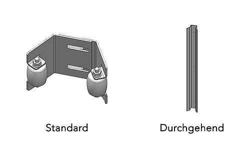 Skizze der Einlaufgabeln von GUARDI in Standardausführung und durchgehender Ausführung